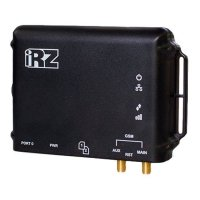 Купить Роутер IRZ RL01 в