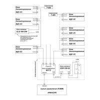 Купить Комплект радиационного контроля КСРК-12 в