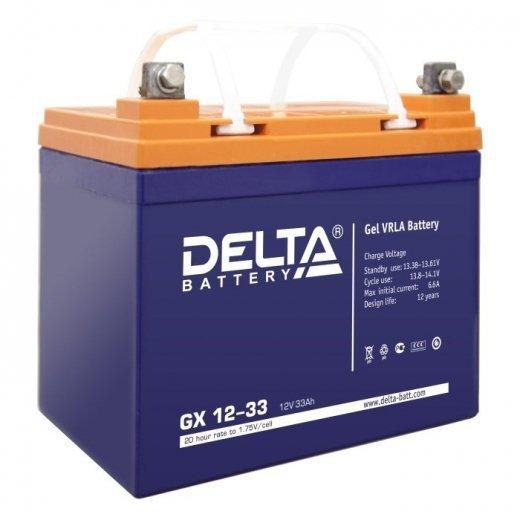 Фото Delta GX 12-33