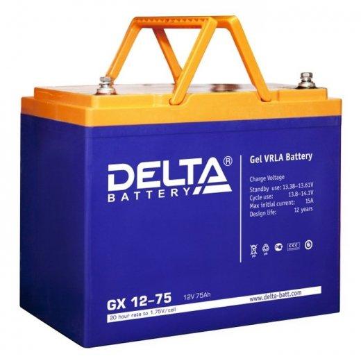 Фото Delta GX 12-75