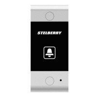 Фото Stelberry S-130