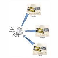 Фото Система радиационного контроля ТИУС-РК