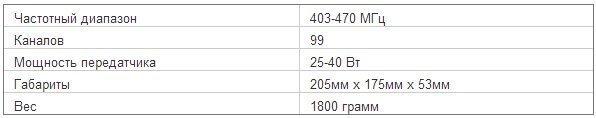 Характеристики радиостанции Mototrbo DM 4400 UHF 403-470 МГц 25-40 Вт