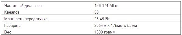Характеристики радиостанции Mototrbo DM 4401 VHF 136-174 МГц 25-45 Вт