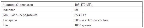 Характеристики радиостанции Mototrbo DM 4401 UHF 403-470 МГц 25-40 Вт