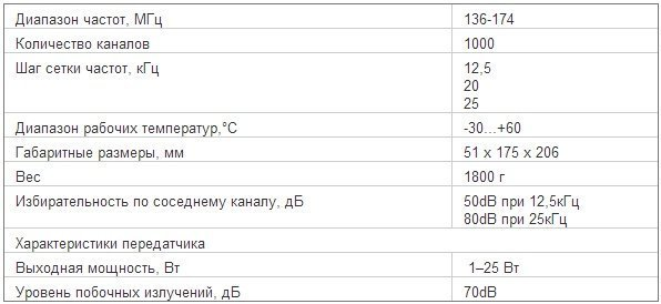 Характеристики радиостанции Mototrbo DM 4600 VHF 136-174 МГц 1-25 Вт