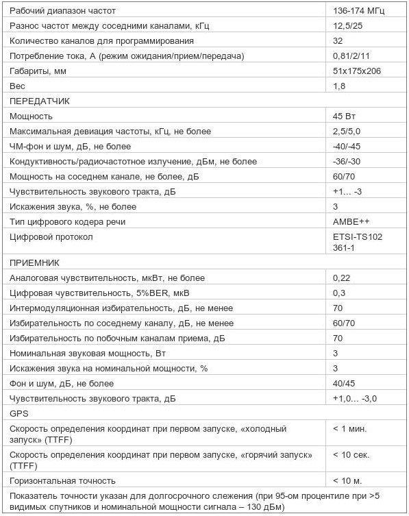 Характеристики радиостанции Mototrbo DM 3400 136-174М Гц 45 Вт VHF