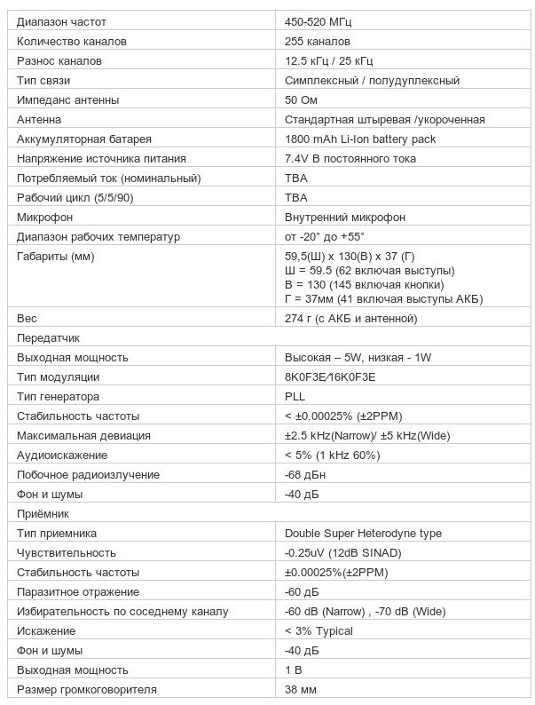 Характеристики рации Entel HT783-U