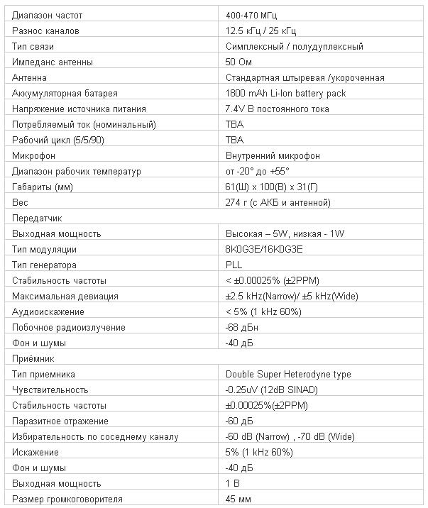 Характеристики рации Entel HX483