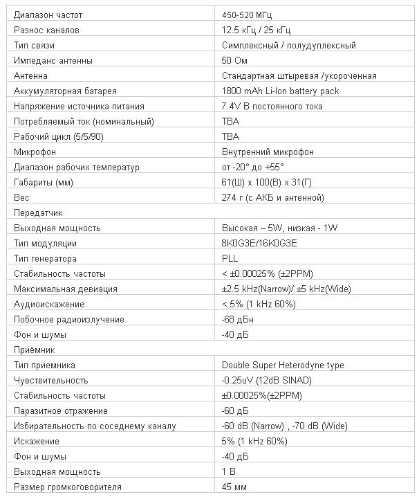 Характеристики рации Entel HX483-U