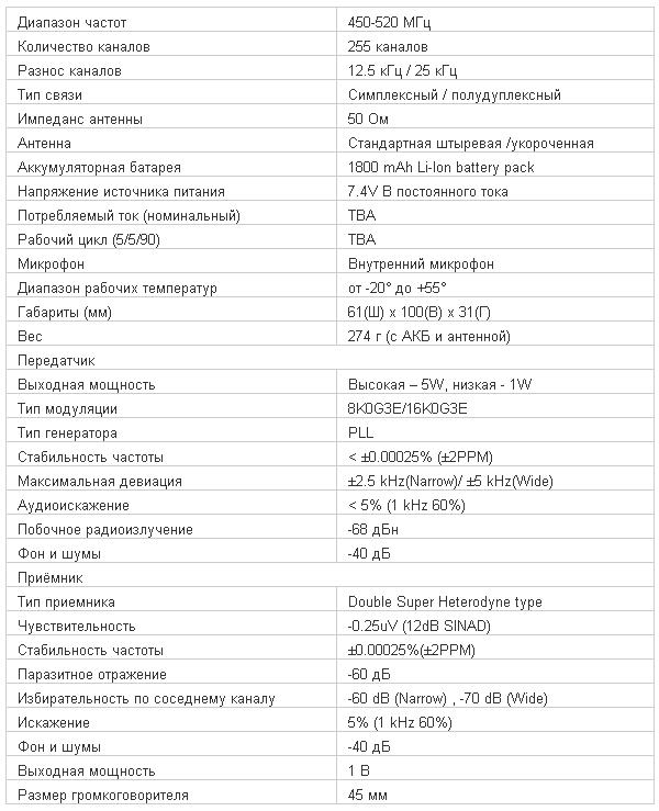 Характеристики рации Entel HX485-U