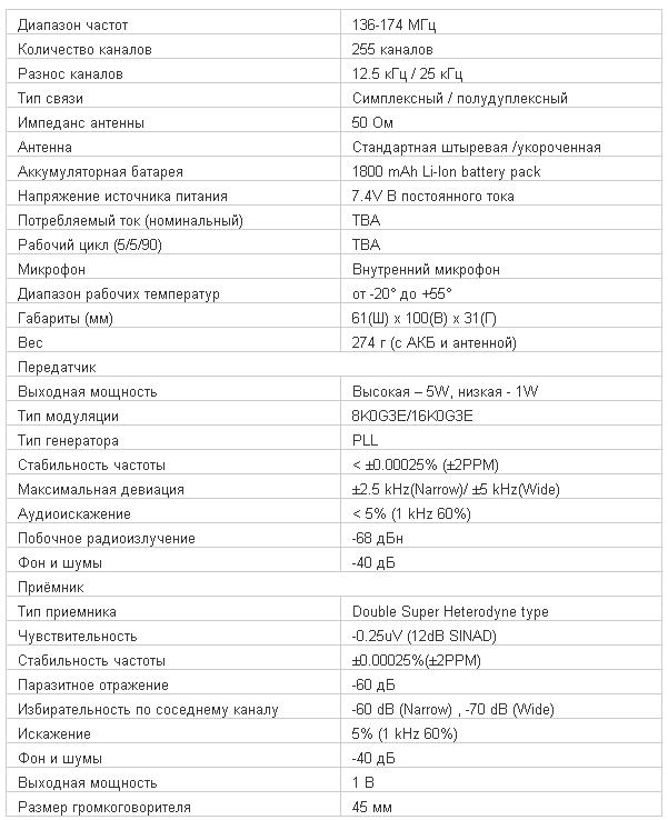 Характеристики рации Entel HX426