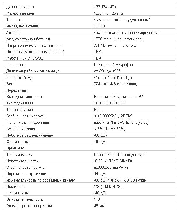 Характеристики рации Entel HX422