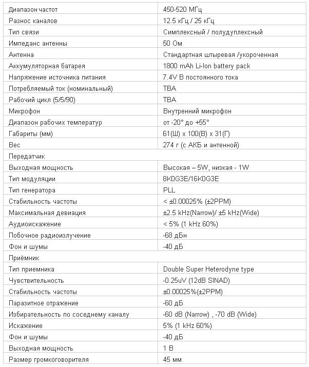 Характеристики рации Entel HX482-U
