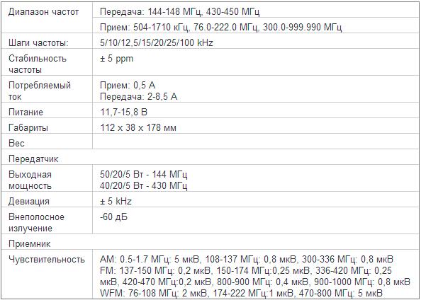 Характеристики рации Yaesu FTM-350R